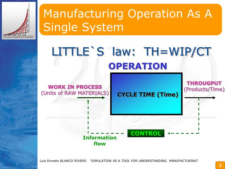 Manufacturing operation as a single system1