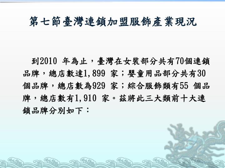 第七節臺灣連鎖加盟服飾產業現況