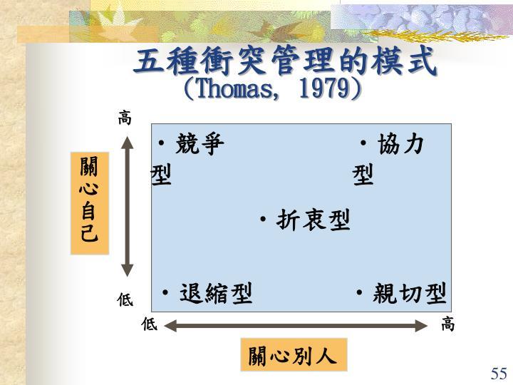五種衝突管理的模式