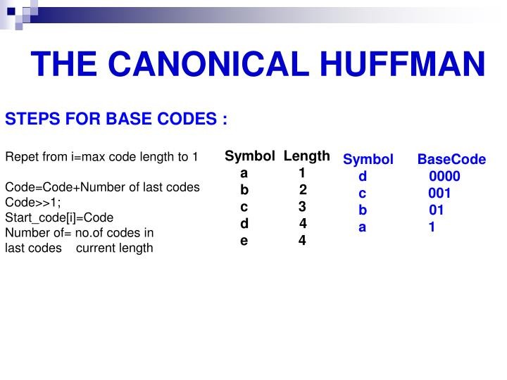THE CANONICAL HUFFMAN