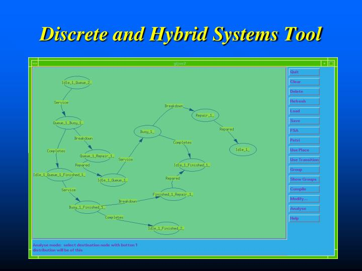 Discrete and Hybrid Systems Tool