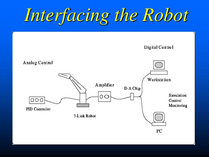 Interfacing the Robot