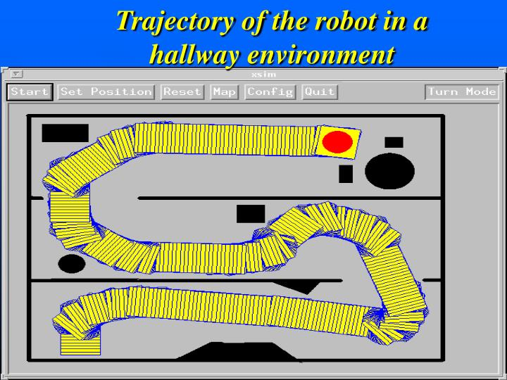 Trajectory of the robot in a hallway environment