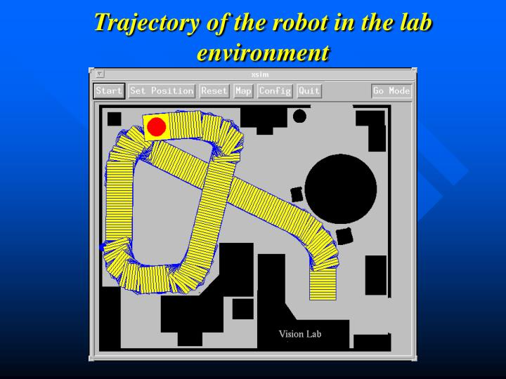 Trajectory of the robot in the lab environment