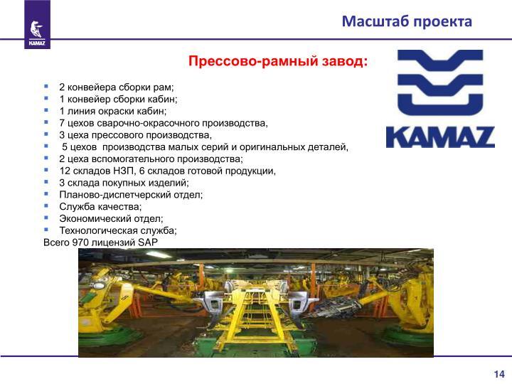 Масштаб проекта