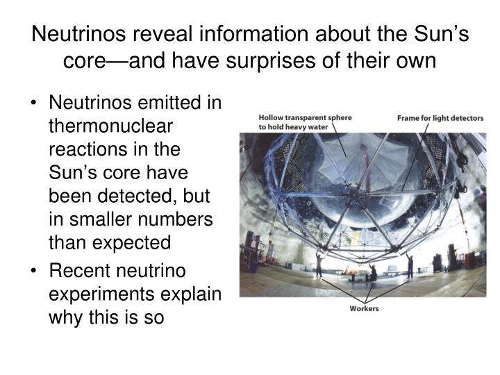 Neutrinos reveal information about the Sun's