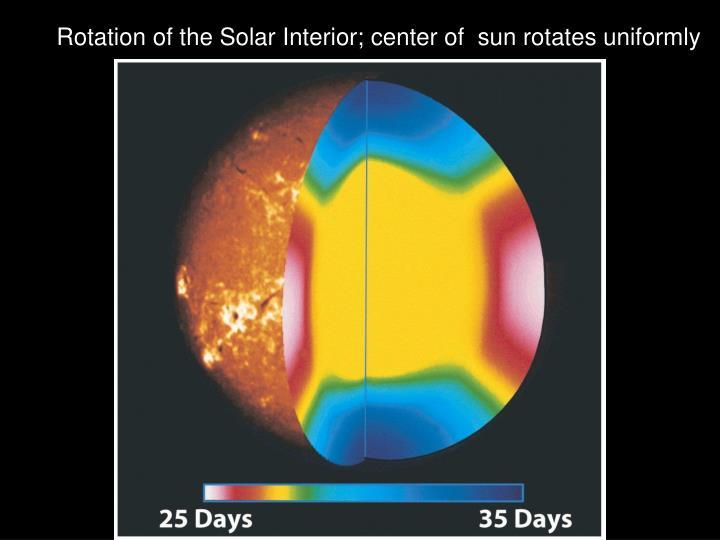 Rotation of the Solar Interior; center of  sun rotates uniformly