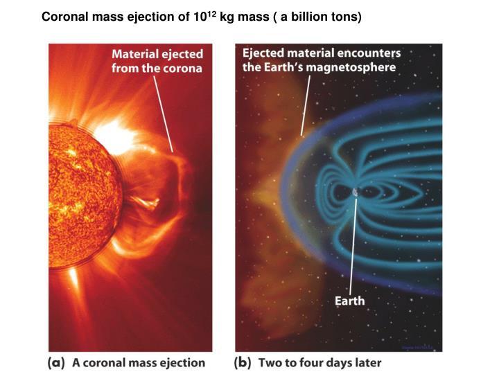 Coronal mass ejection of 10