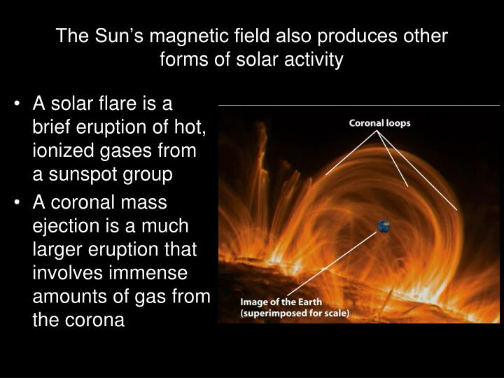 The Sun's magnetic field also produces other