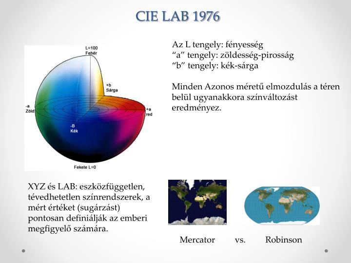 CIE LAB 1976