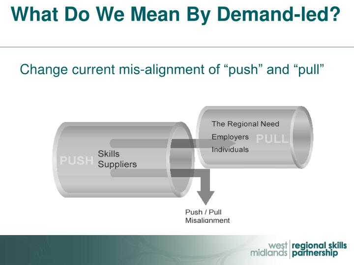 What Do We Mean By Demand-led?