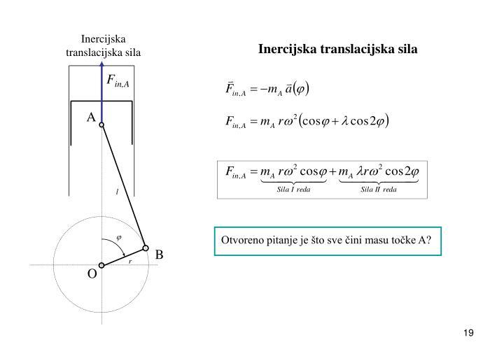 Inercijska translacijska sila
