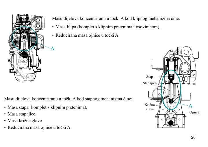 Masu dijelova koncentriranu u točki A kod klipnog mehanizma čine: