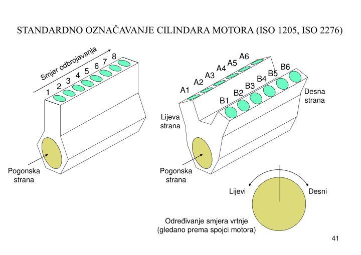 STANDARDNO OZNAČAVANJE CILINDARA MOTORA (ISO 1205, ISO 2276)