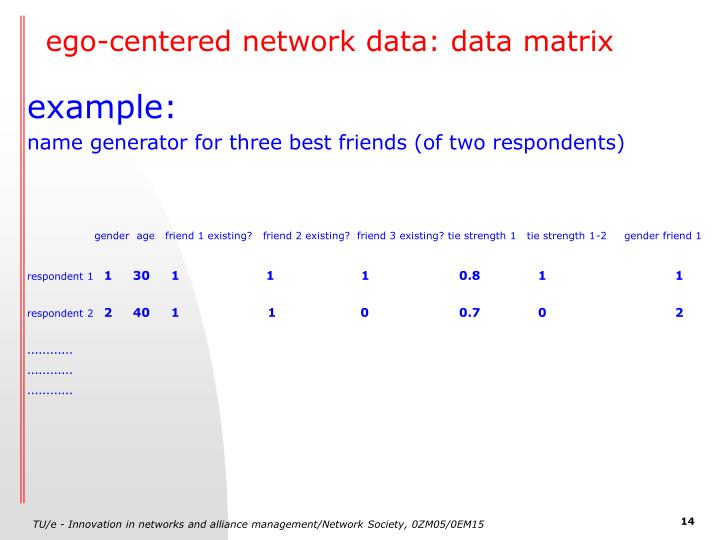 ego-centered network data: data matrix