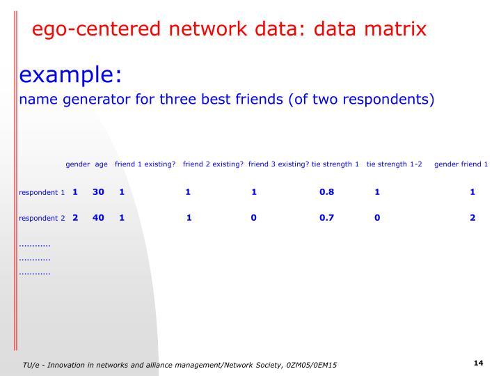 ego-centered network data: data matrix