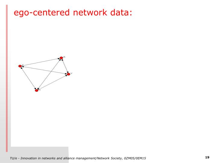 ego-centered network data: