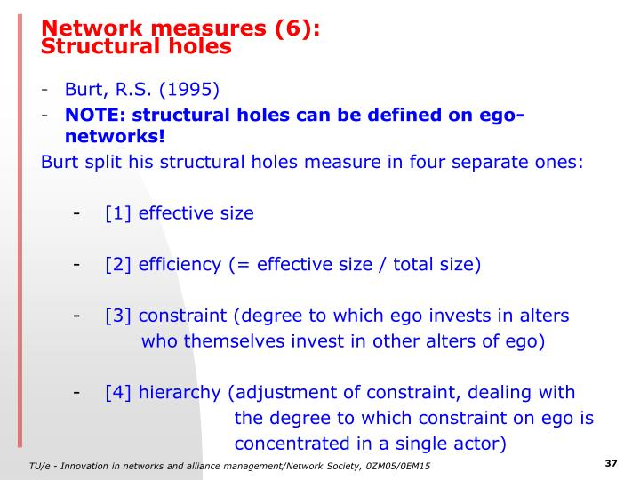 Network measures (6):