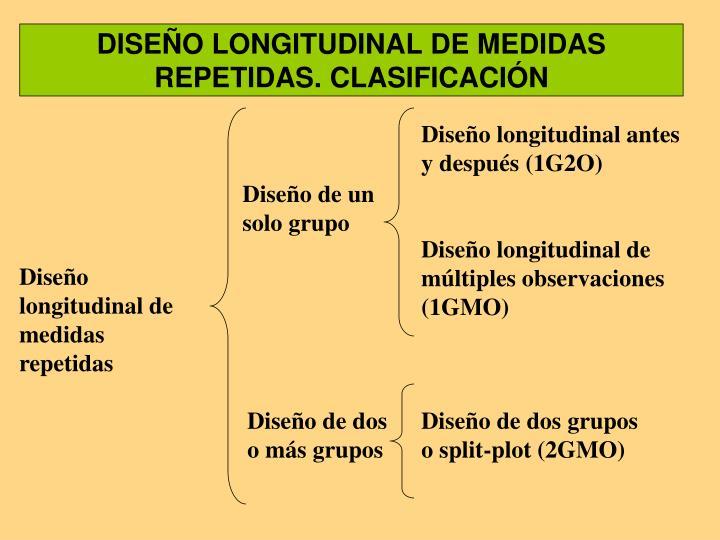 DISEÑO LONGITUDINAL DE MEDIDAS REPETIDAS. CLASIFICACIÓN