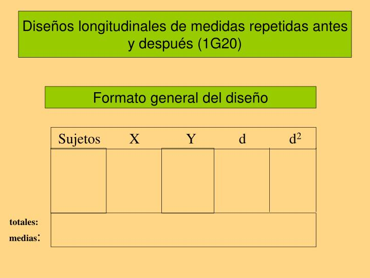 Diseños longitudinales de medidas repetidas antes y después (1G20)