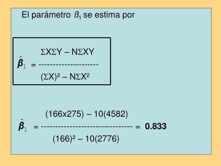 El parámetro