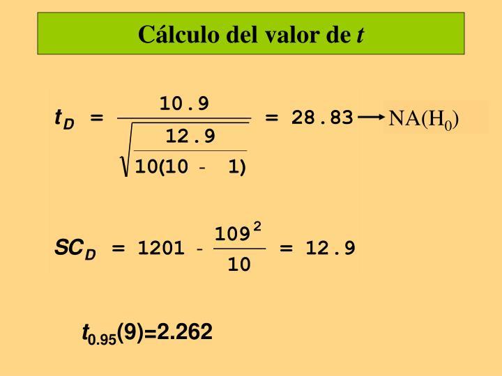 Cálculo del valor de