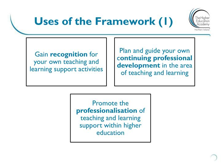 Uses of the Framework (1)