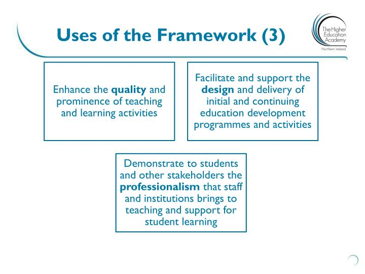 Uses of the Framework (3)