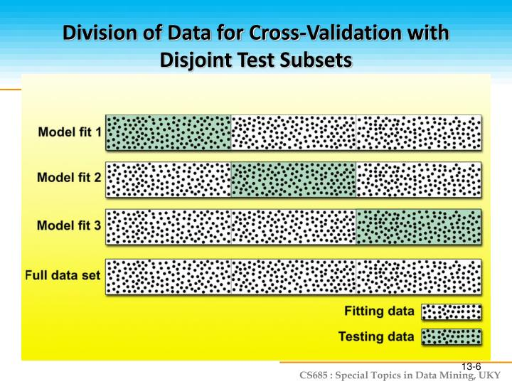 Division of Data for Cross-Validation with Disjoint Test Subsets