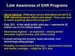 low awareness of ehr programs