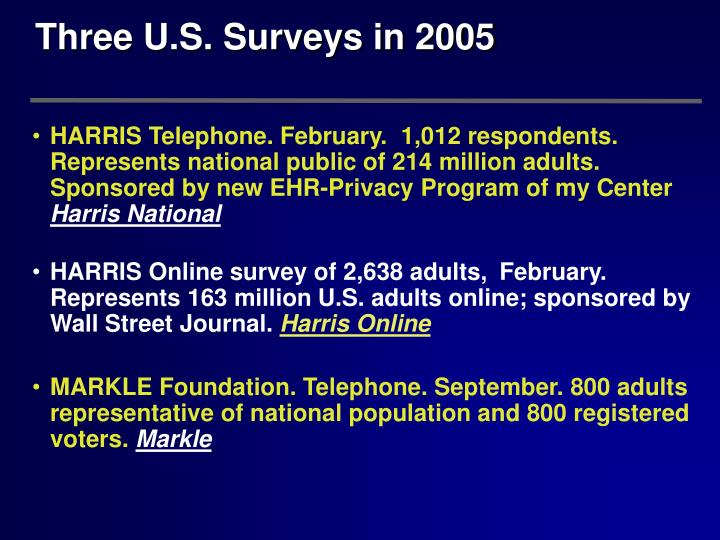 HARRIS Telephone. February.  1,012 respondents. Represents national public of 214 million adults. Sponsored by new EHR-Privacy Program of my Center