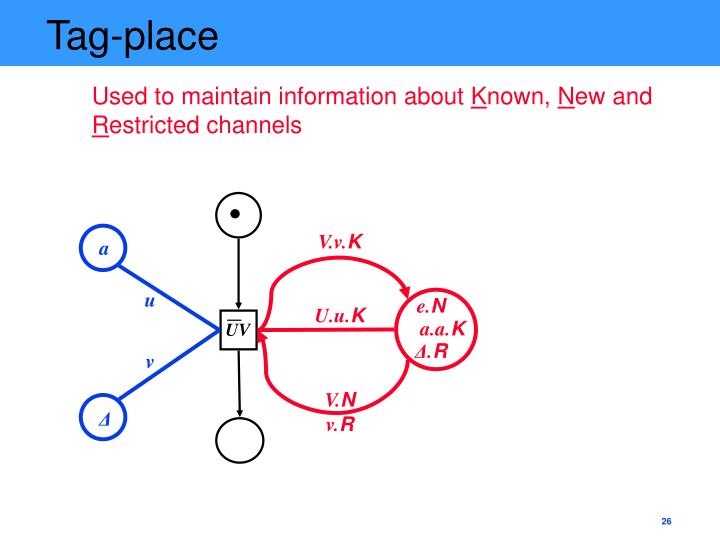 Tag-place