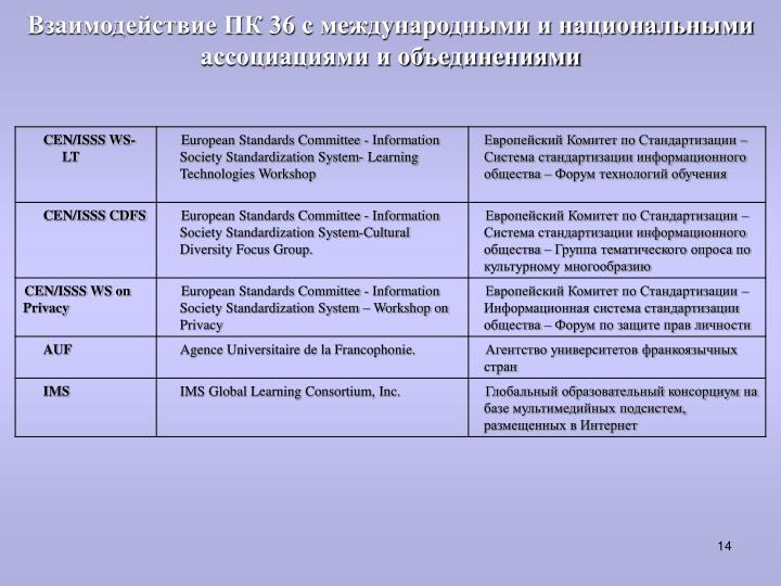 Взаимодействие ПК 36 с международными и национальными ассоциациями и объединениями