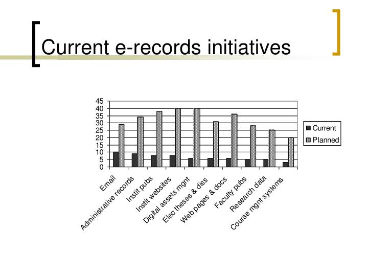 Current e-records initiatives