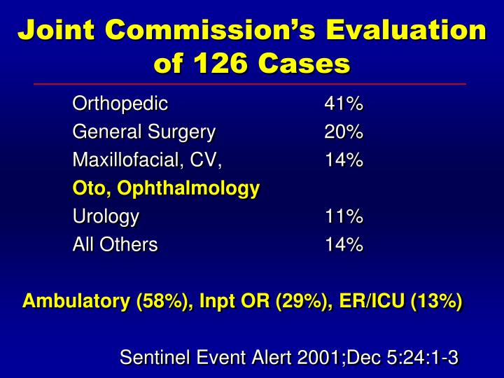 Joint Commission's Evaluation of 126 Cases
