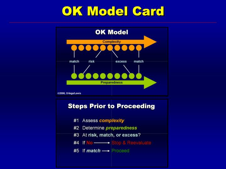 OK Model Card