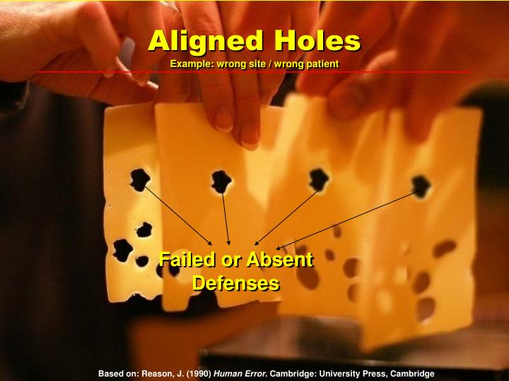 Aligned Holes
