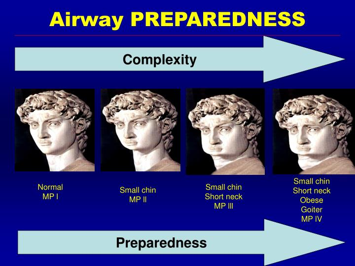 Airway PREPAREDNESS