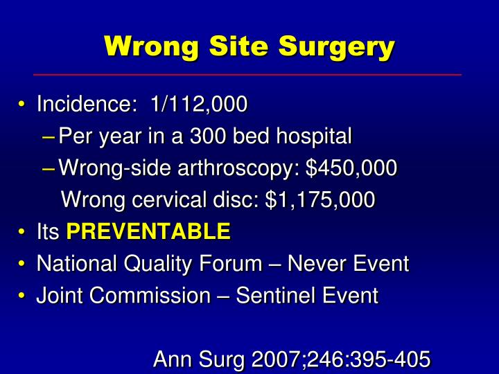 Wrong Site Surgery