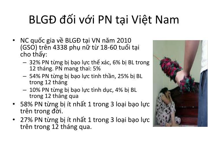 BLGĐ đối với PN tại Việt Nam