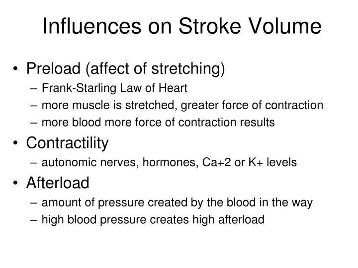 Influences on Stroke Volume