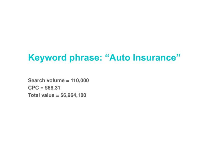 "Keyword phrase: ""Auto Insurance"""