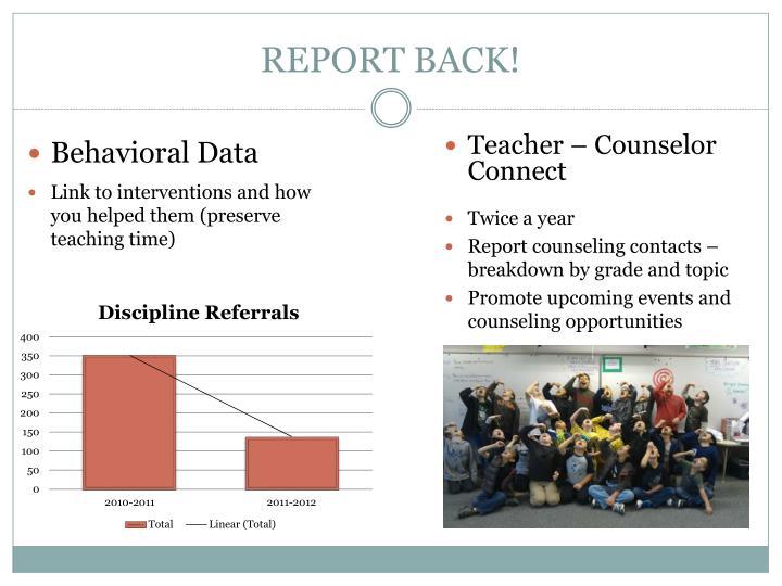 Behavioral Data