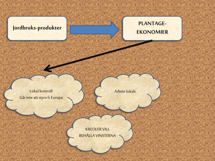 Jordbruks-produkter