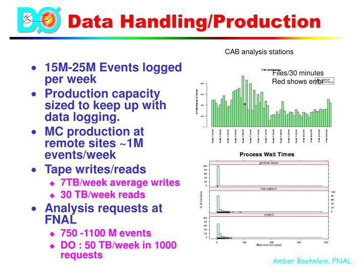 Data Handling/Production