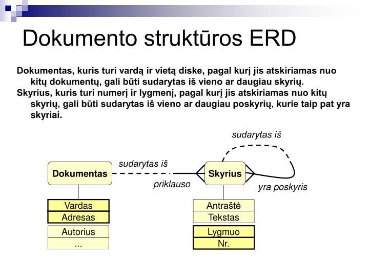 Dokumento struktūros ERD