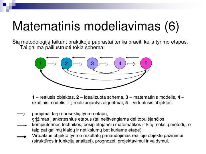 Matematinis modeliavimas