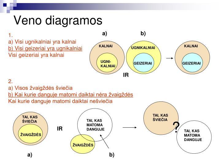 Veno diagramos