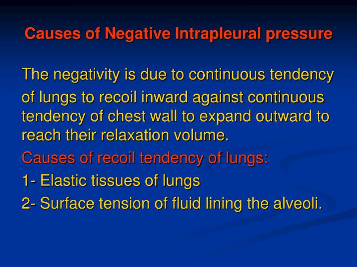 Causes of Negative Intrapleural pressure