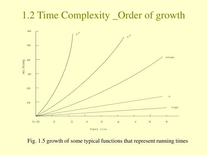 1.2 Time Complexity _Order of growth